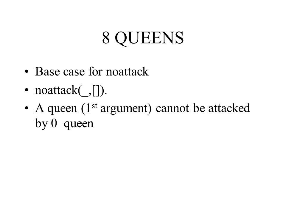 8 QUEENS Base case for noattack noattack(_,[]).